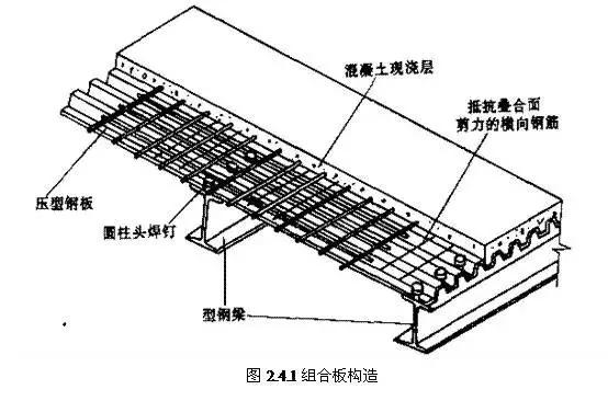 压型钢板组合楼板构造基本要求与常规设置
