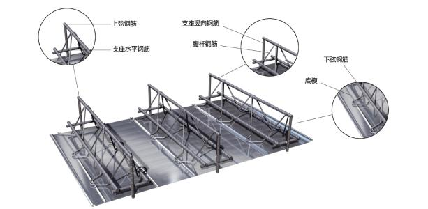 钢筋桁架楼承板,楼承板
