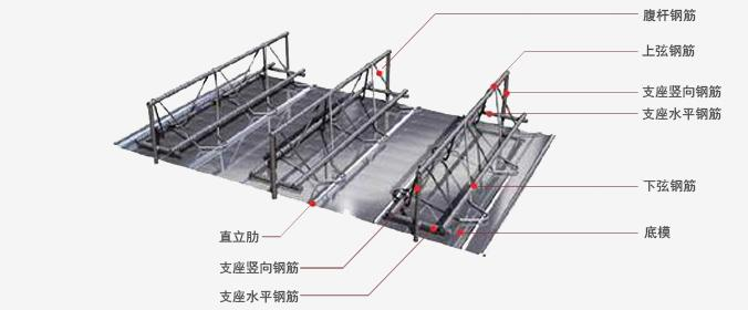 钢筋桁架示意图.jpg