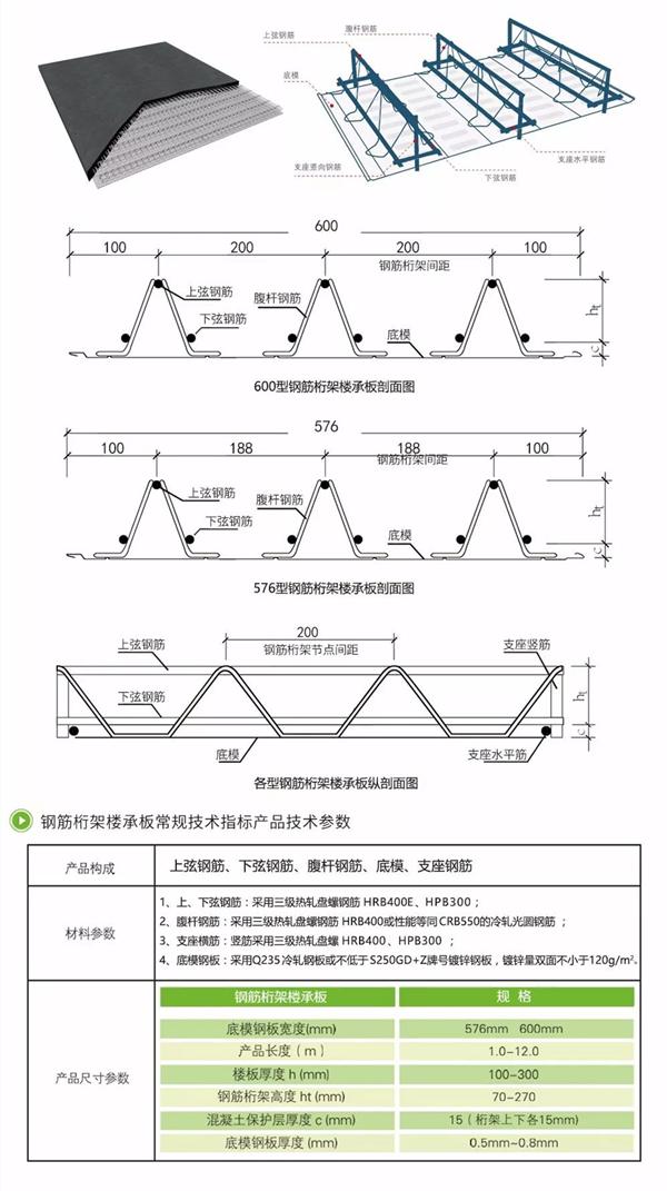 钢筋桁架楼承板规格表