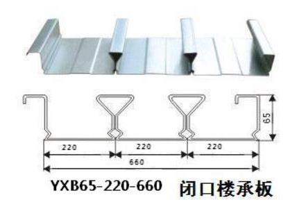 YXB65-220-660.jpg