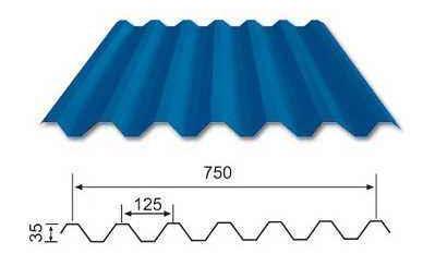YX35-125-750型彩钢板